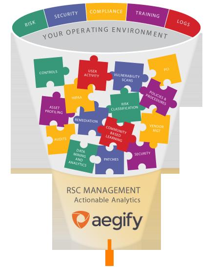 Aegify_environment_model-1603b